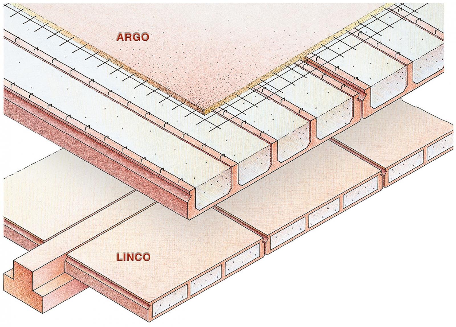 Argo e Linco
